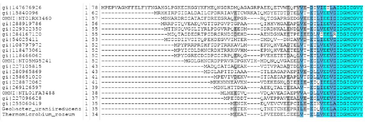 https://static-content.springer.com/image/art%3A10.1186%2F1471-2164-12-21/MediaObjects/12864_2010_3160_Fig1_HTML.jpg