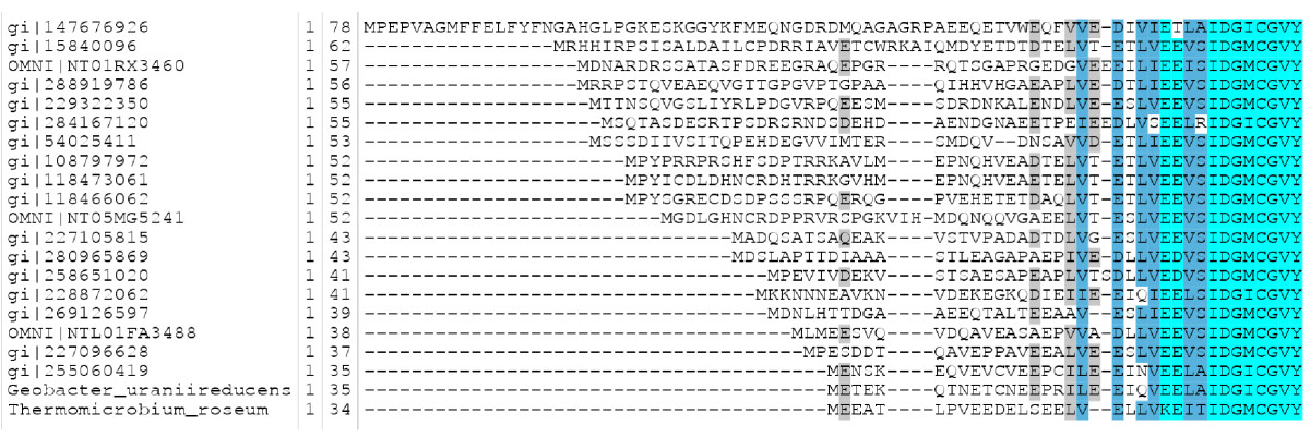 https://static-content.springer.com/image/art%3A10.1186%2F1471-2164-12-21/MediaObjects/12864_2010_Article_3160_Fig1_HTML.jpg