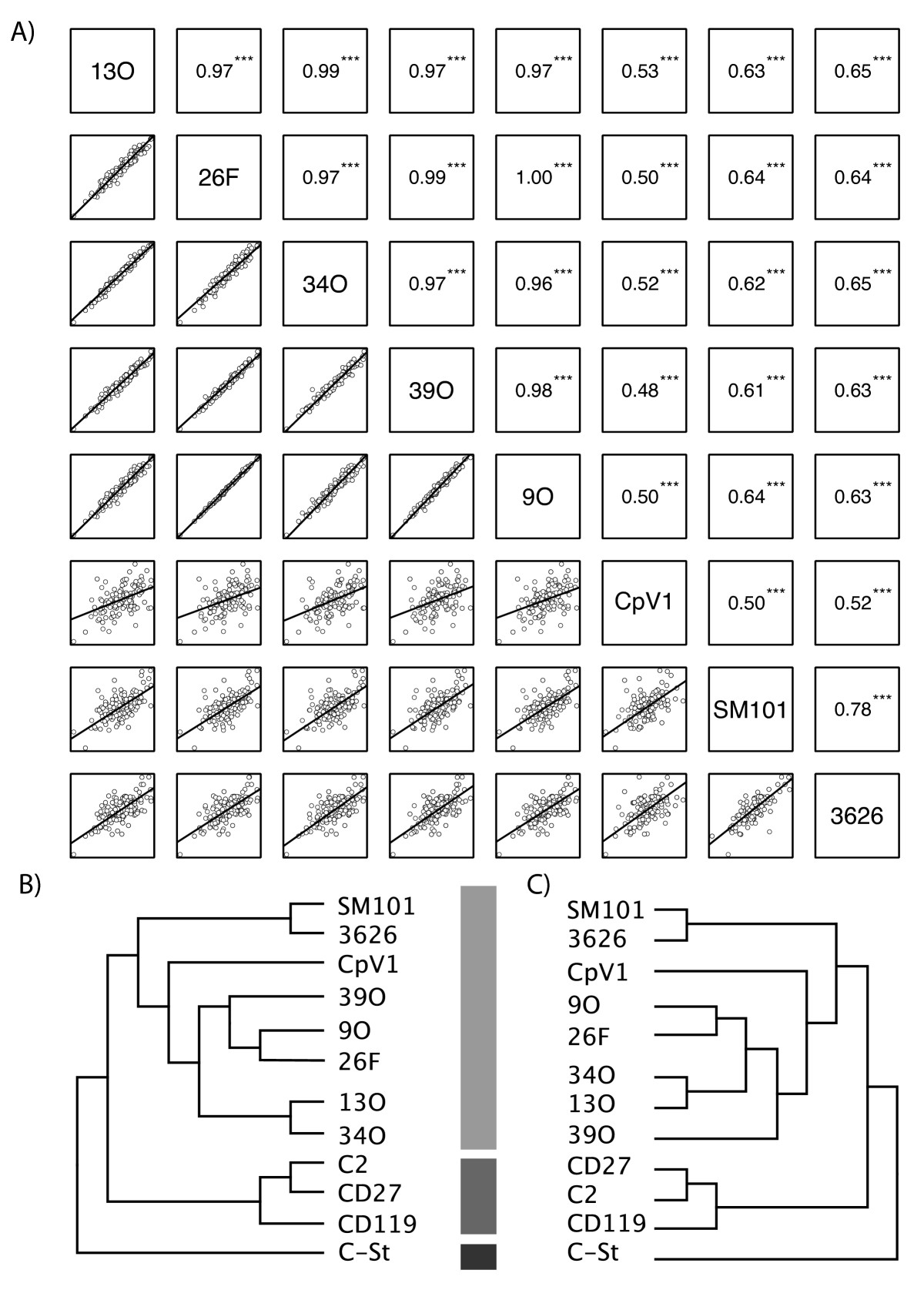 https://static-content.springer.com/image/art%3A10.1186%2F1471-2164-12-282/MediaObjects/12864_2011_Article_3391_Fig1_HTML.jpg