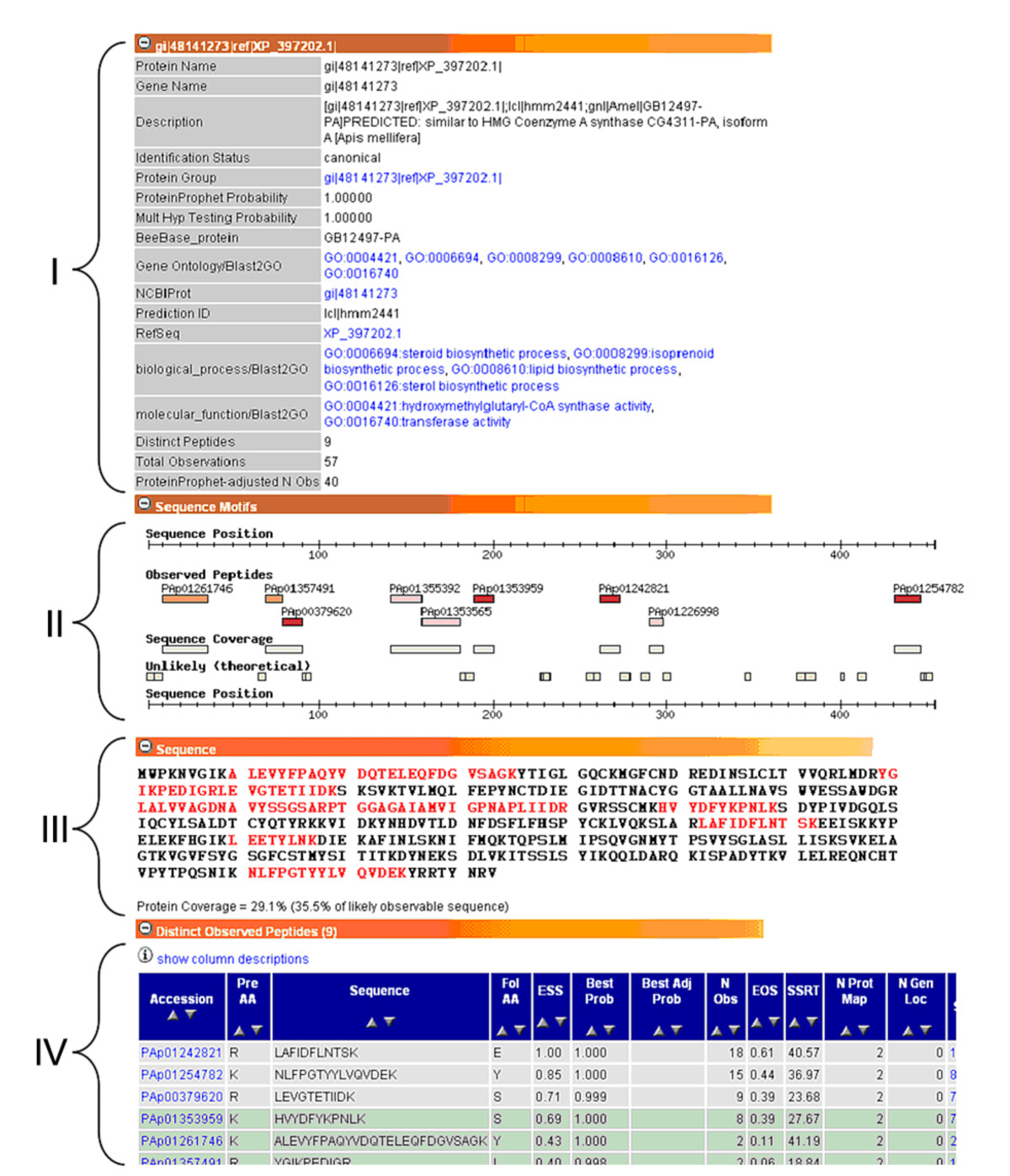 https://static-content.springer.com/image/art%3A10.1186%2F1471-2164-12-290/MediaObjects/12864_2011_Article_3408_Fig3_HTML.jpg