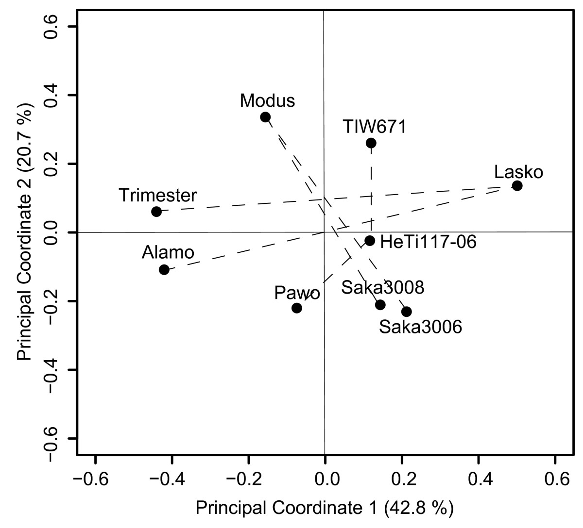 https://static-content.springer.com/image/art%3A10.1186%2F1471-2164-12-380/MediaObjects/12864_2011_Article_3518_Fig1_HTML.jpg