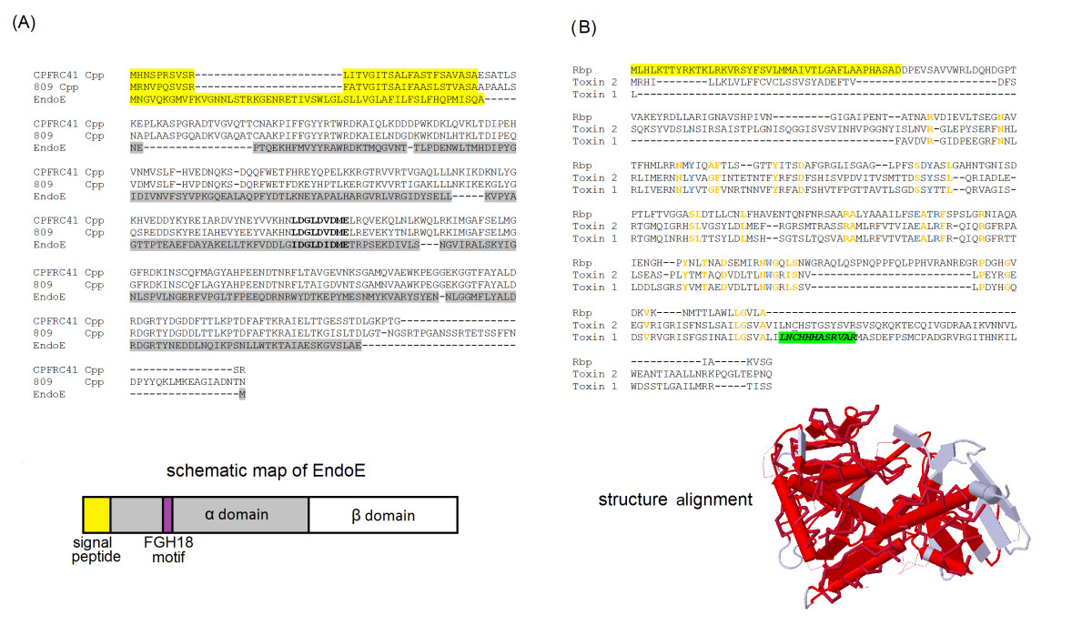 https://static-content.springer.com/image/art%3A10.1186%2F1471-2164-12-383/MediaObjects/12864_2011_Article_3548_Fig5_HTML.jpg