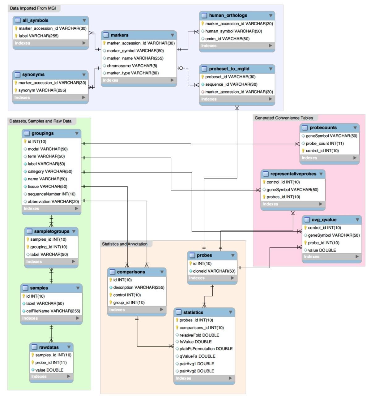 https://static-content.springer.com/image/art%3A10.1186%2F1471-2164-12-429/MediaObjects/12864_2011_3565_Fig2_HTML.jpg