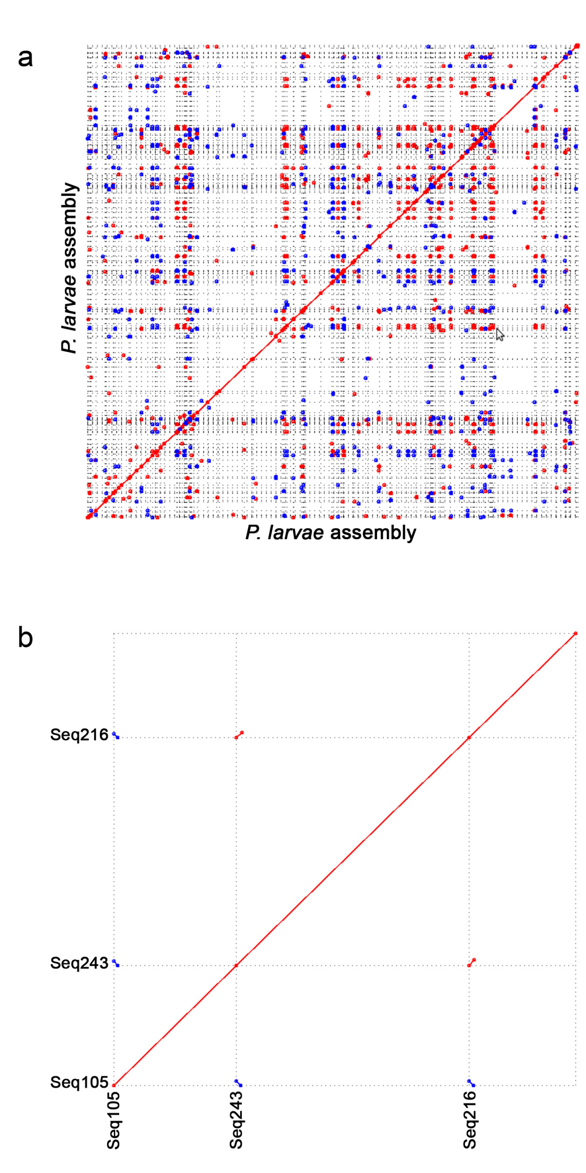 https://static-content.springer.com/image/art%3A10.1186%2F1471-2164-12-450/MediaObjects/12864_2011_Article_3602_Fig1_HTML.jpg