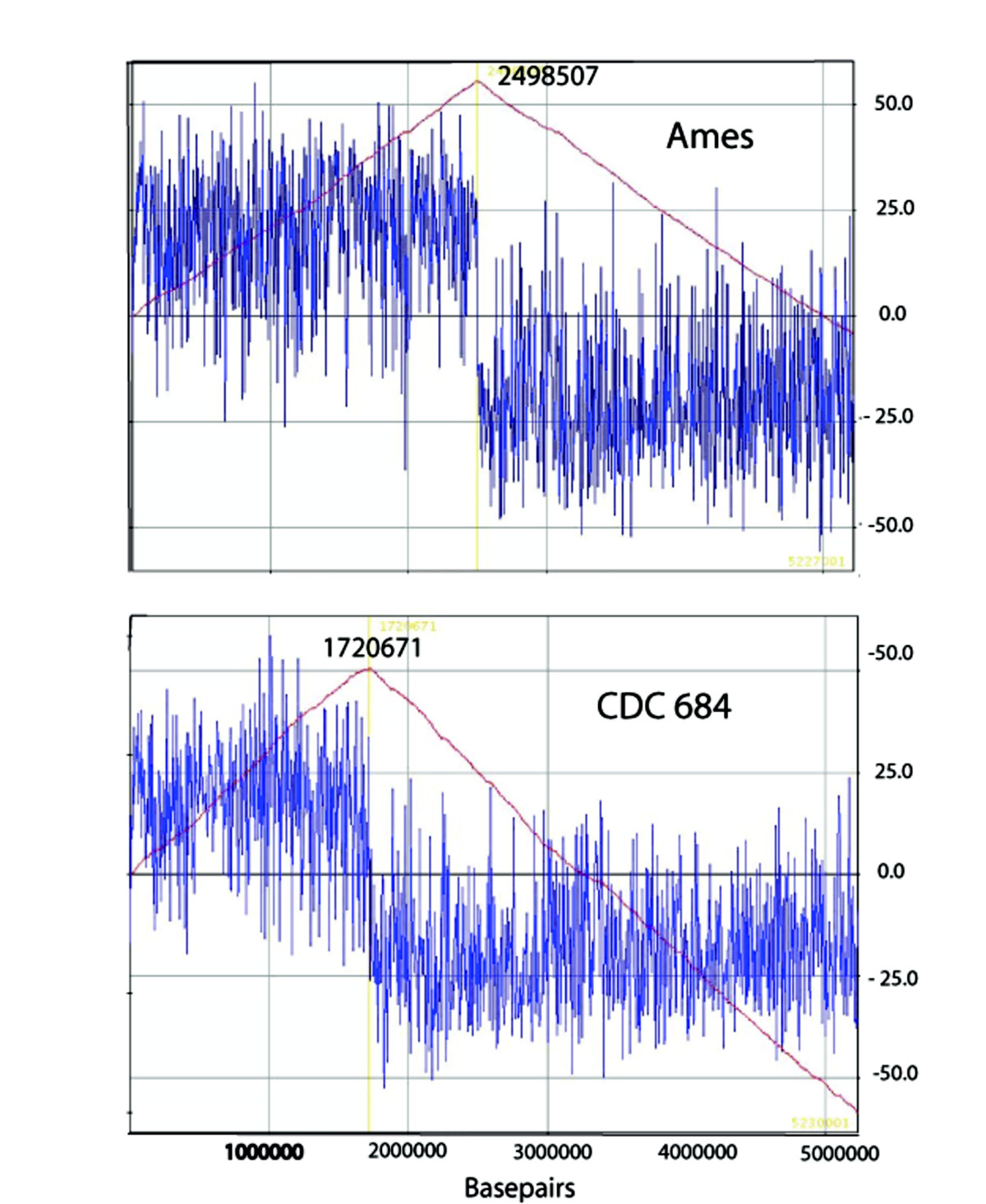 https://static-content.springer.com/image/art%3A10.1186%2F1471-2164-12-477/MediaObjects/12864_2011_Article_3652_Fig4_HTML.jpg