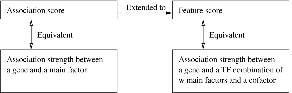 https://static-content.springer.com/image/art%3A10.1186%2F1471-2164-12-515/MediaObjects/12864_2011_Article_3815_Fig7_HTML.jpg