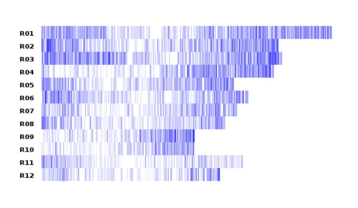 https://static-content.springer.com/image/art%3A10.1186%2F1471-2164-12-59/MediaObjects/12864_2010_3918_Fig6_HTML.jpg