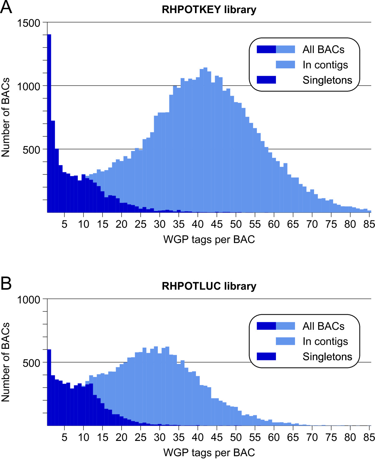https://static-content.springer.com/image/art%3A10.1186%2F1471-2164-12-594/MediaObjects/12864_2011_Article_3809_Fig7_HTML.jpg