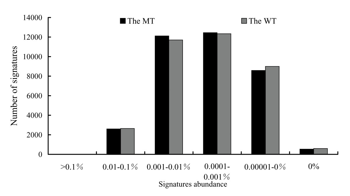 https://static-content.springer.com/image/art%3A10.1186%2F1471-2164-12-63/MediaObjects/12864_2010_Article_3200_Fig2_HTML.jpg
