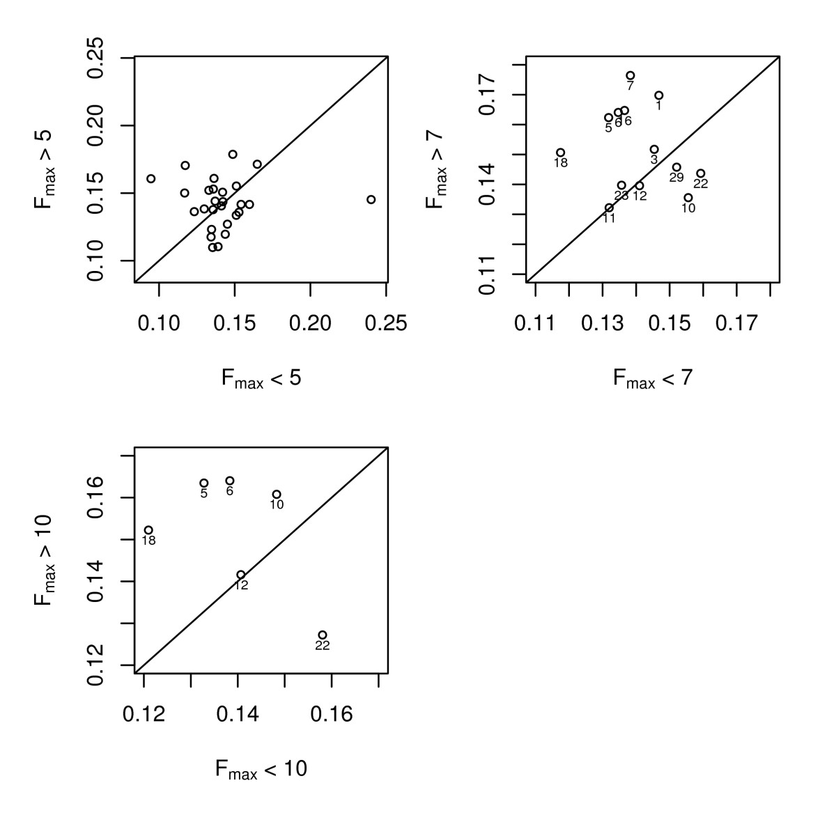 https://static-content.springer.com/image/art%3A10.1186%2F1471-2164-12-65/MediaObjects/12864_2010_Article_3919_Fig2_HTML.jpg
