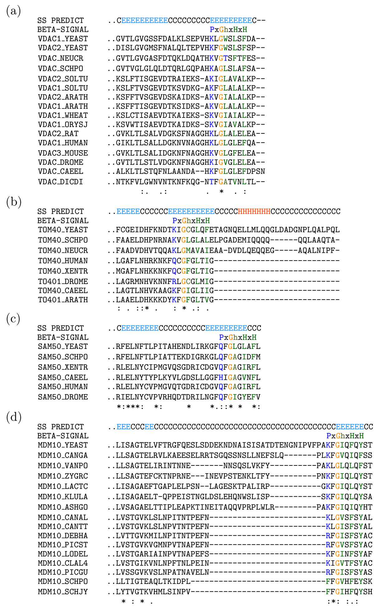 https://static-content.springer.com/image/art%3A10.1186%2F1471-2164-12-79/MediaObjects/12864_2010_3231_Fig2_HTML.jpg