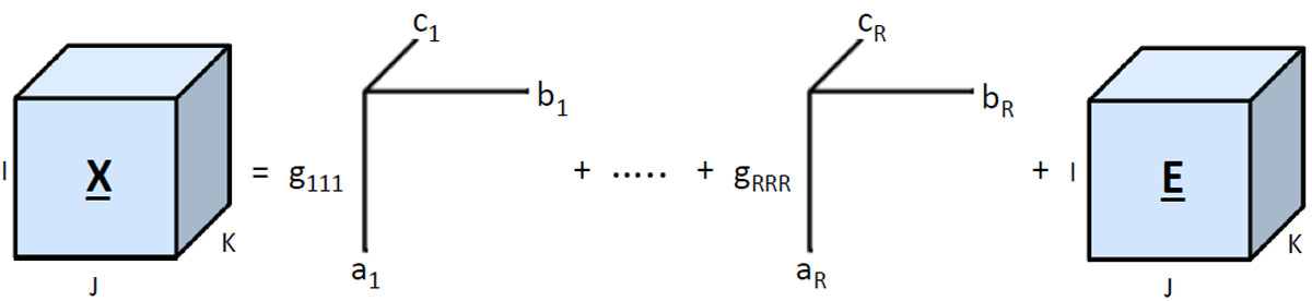 https://static-content.springer.com/image/art%3A10.1186%2F1471-2164-12-S2-S1/MediaObjects/12864_2011_Article_3475_Fig17_HTML.jpg