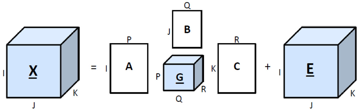 https://static-content.springer.com/image/art%3A10.1186%2F1471-2164-12-S2-S1/MediaObjects/12864_2011_Article_3475_Fig18_HTML.jpg