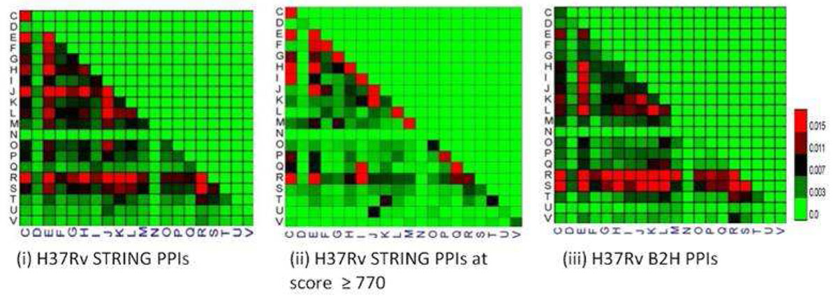 https://static-content.springer.com/image/art%3A10.1186%2F1471-2164-12-S3-S20/MediaObjects/12864_2011_Article_3710_Fig3_HTML.jpg