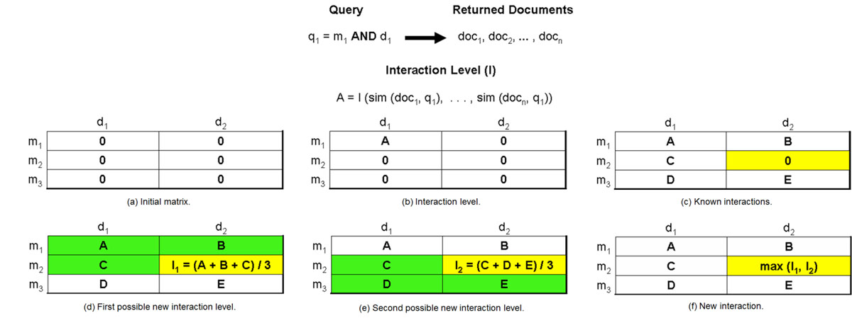 https://static-content.springer.com/image/art%3A10.1186%2F1471-2164-12-S4-S1/MediaObjects/12864_2011_Article_3744_Fig2_HTML.jpg