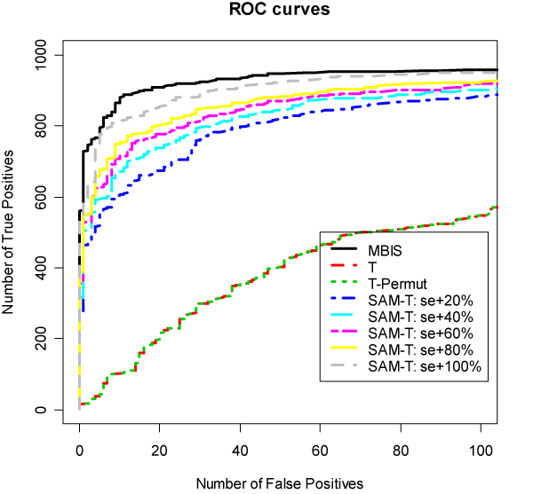 https://static-content.springer.com/image/art%3A10.1186%2F1471-2164-12-S5-S7/MediaObjects/12864_2011_Article_3766_Fig1_HTML.jpg