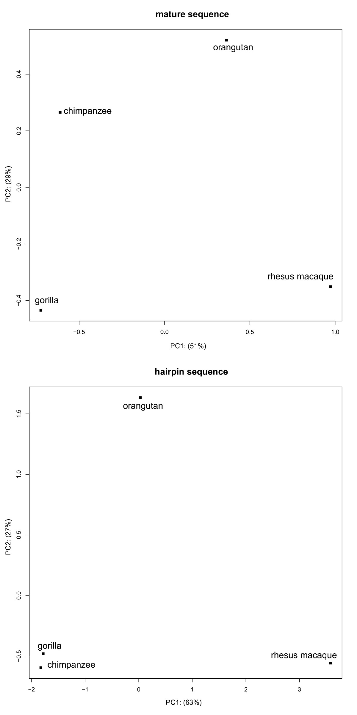 https://static-content.springer.com/image/art%3A10.1186%2F1471-2164-13-116/MediaObjects/12864_2011_Article_3956_Fig2_HTML.jpg