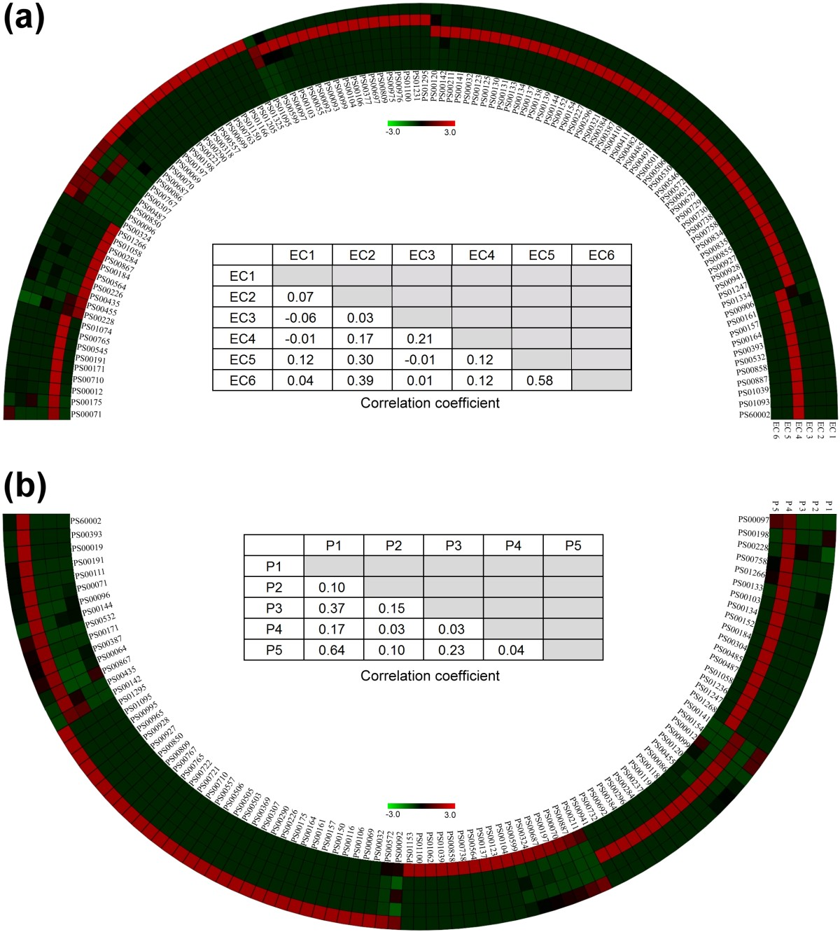 https://static-content.springer.com/image/art%3A10.1186%2F1471-2164-13-157/MediaObjects/12864_2011_Article_3987_Fig1_HTML.jpg