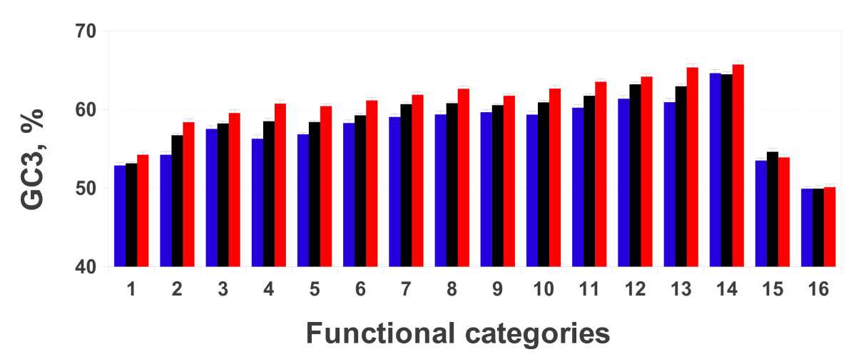 https://static-content.springer.com/image/art%3A10.1186%2F1471-2164-13-174/MediaObjects/12864_2011_Article_4037_Fig2_HTML.jpg