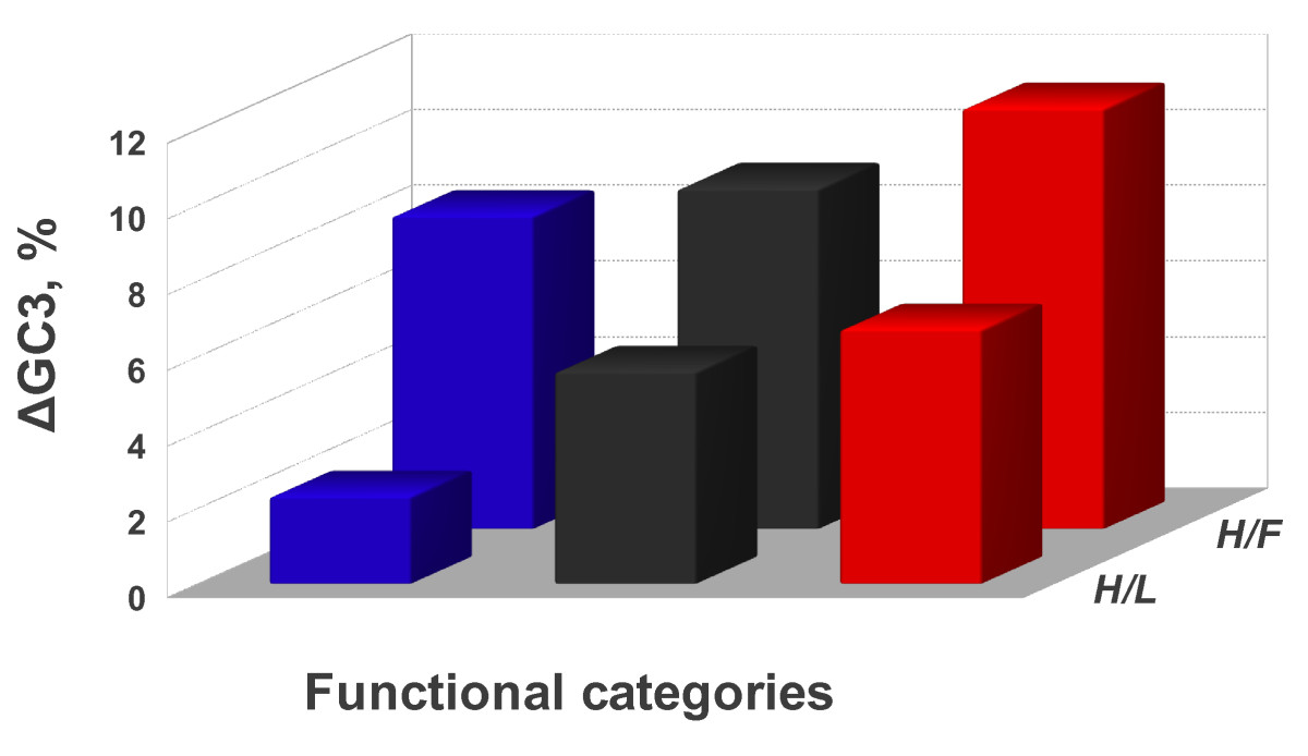 https://static-content.springer.com/image/art%3A10.1186%2F1471-2164-13-174/MediaObjects/12864_2011_Article_4037_Fig4_HTML.jpg