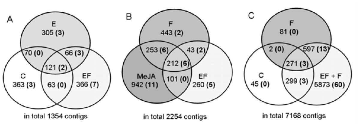 https://static-content.springer.com/image/art%3A10.1186%2F1471-2164-13-242/MediaObjects/12864_2011_Article_4139_Fig3_HTML.jpg