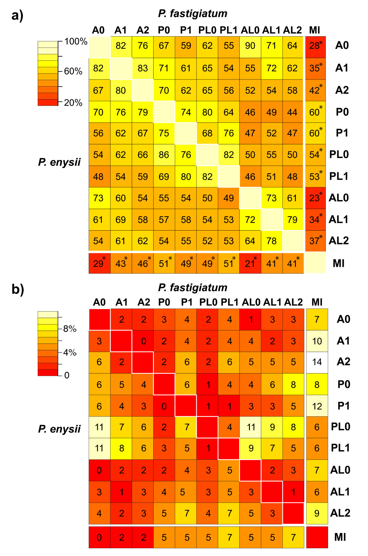 https://static-content.springer.com/image/art%3A10.1186%2F1471-2164-13-322/MediaObjects/12864_2012_Article_4205_Fig1_HTML.jpg