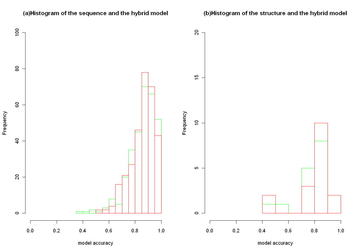 https://static-content.springer.com/image/art%3A10.1186%2F1471-2164-13-388/MediaObjects/12864_2012_Article_4255_Fig3_HTML.jpg