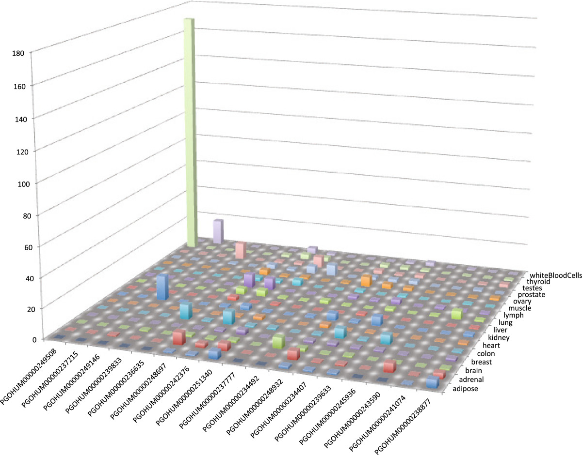https://static-content.springer.com/image/art%3A10.1186%2F1471-2164-13-412/MediaObjects/12864_2012_Article_4285_Fig1_HTML.jpg