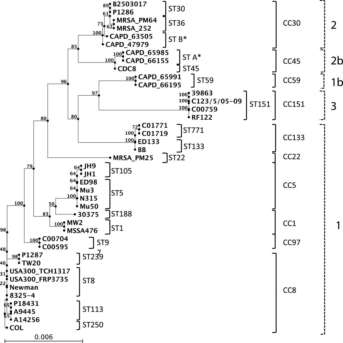 https://static-content.springer.com/image/art%3A10.1186%2F1471-2164-13-515/MediaObjects/12864_2012_Article_4486_Fig2_HTML.jpg