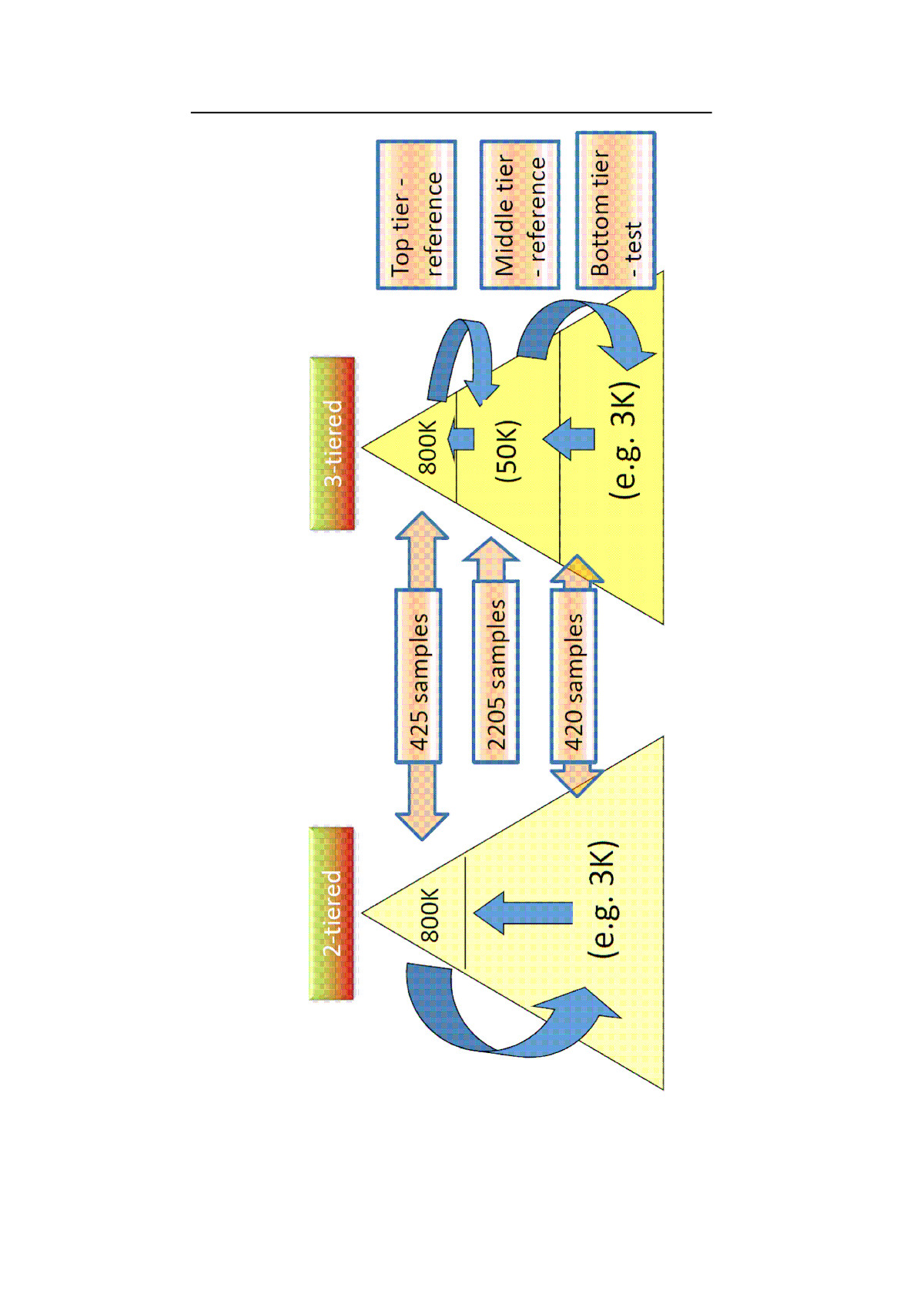 https://static-content.springer.com/image/art%3A10.1186%2F1471-2164-13-538/MediaObjects/12864_2012_Article_4479_Fig1_HTML.jpg