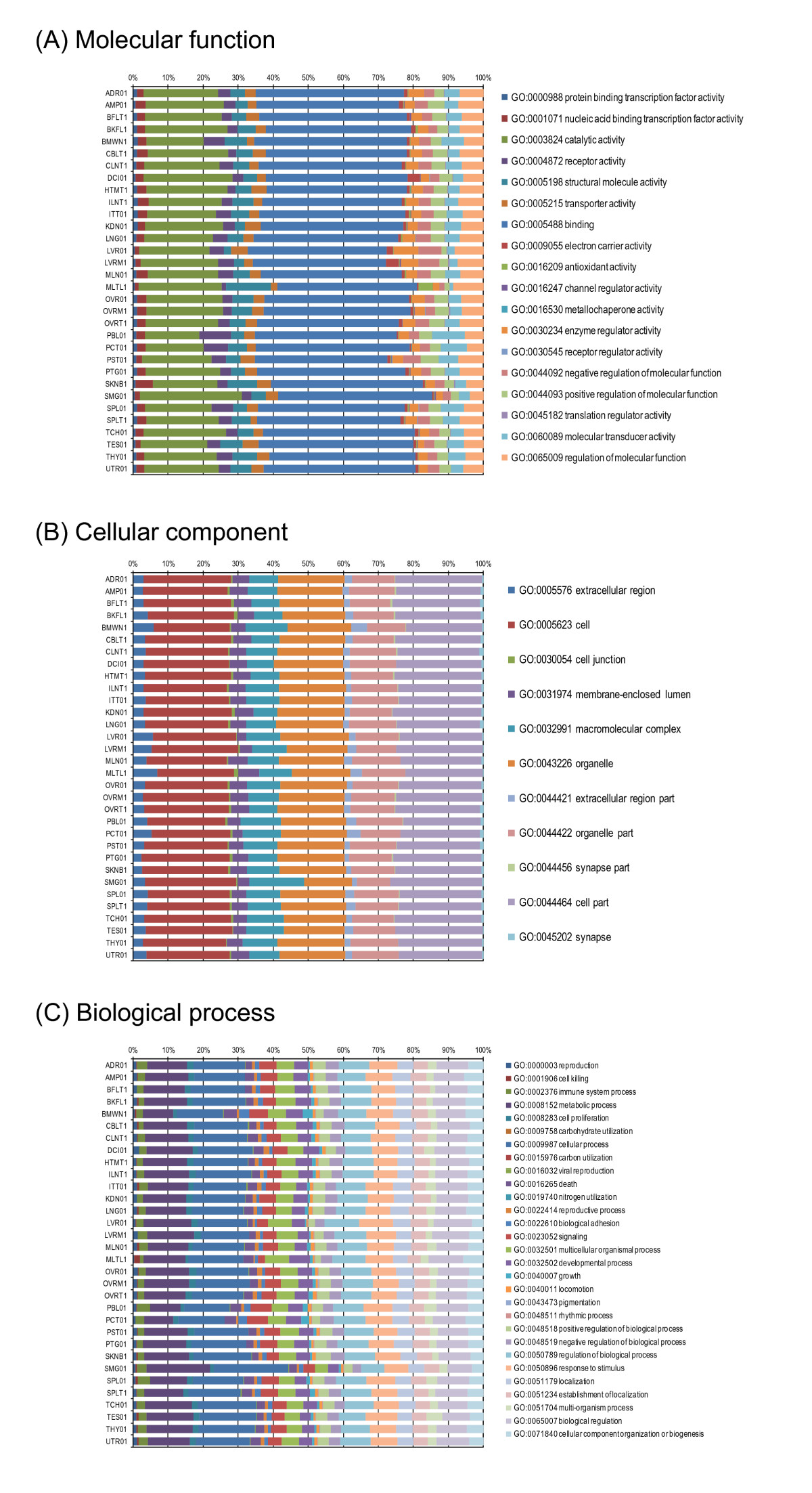 https://static-content.springer.com/image/art%3A10.1186%2F1471-2164-13-581/MediaObjects/12864_2011_Article_4358_Fig2_HTML.jpg