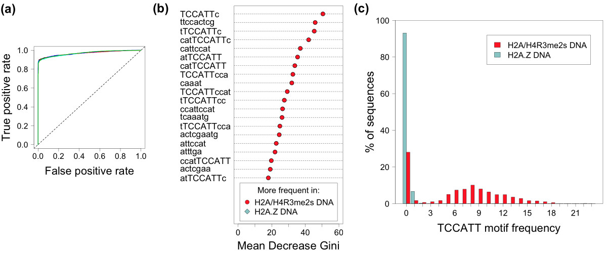 https://static-content.springer.com/image/art%3A10.1186%2F1471-2164-13-630/MediaObjects/12864_2012_Article_4668_Fig2_HTML.jpg