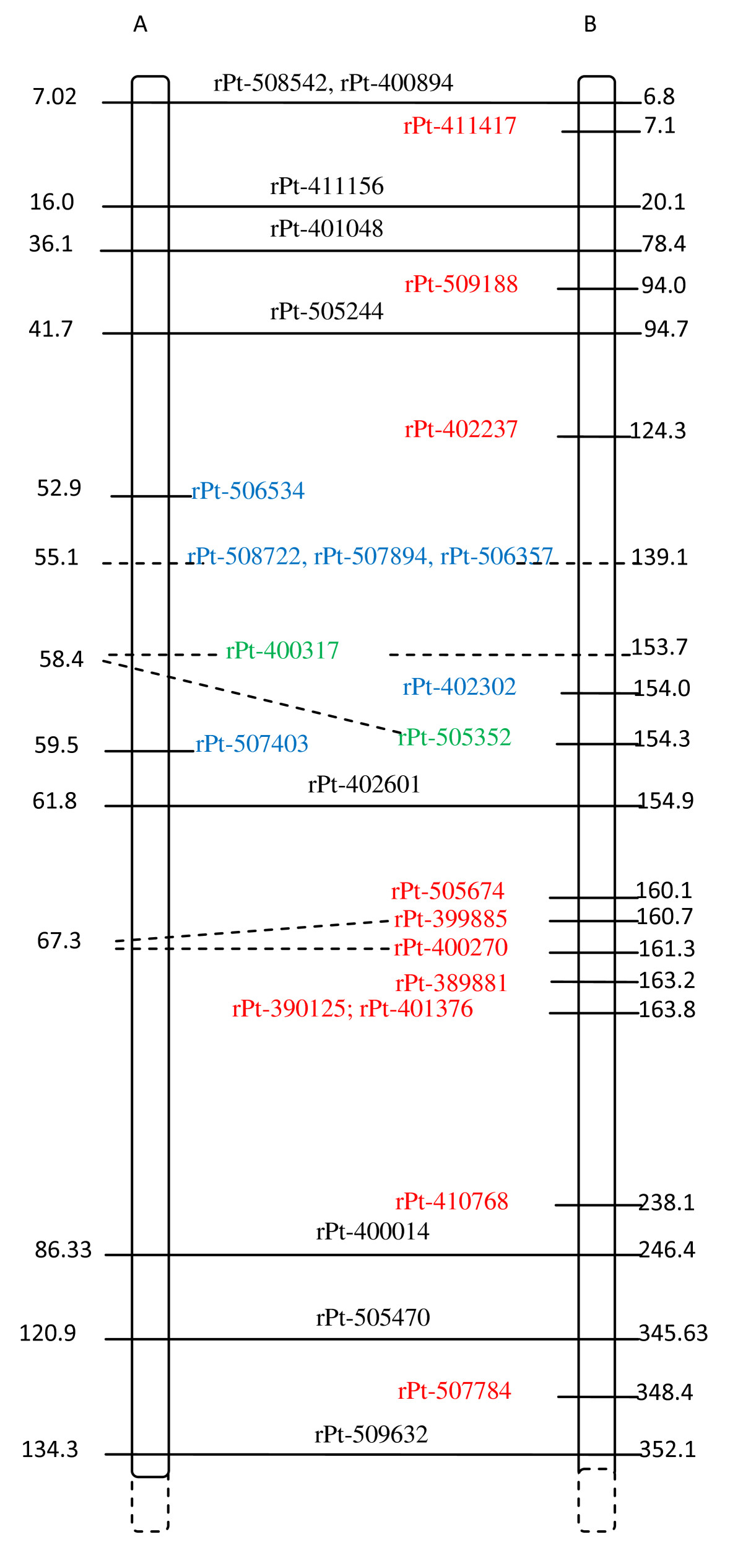 https://static-content.springer.com/image/art%3A10.1186%2F1471-2164-13-67/MediaObjects/12864_2011_Article_3931_Fig2_HTML.jpg