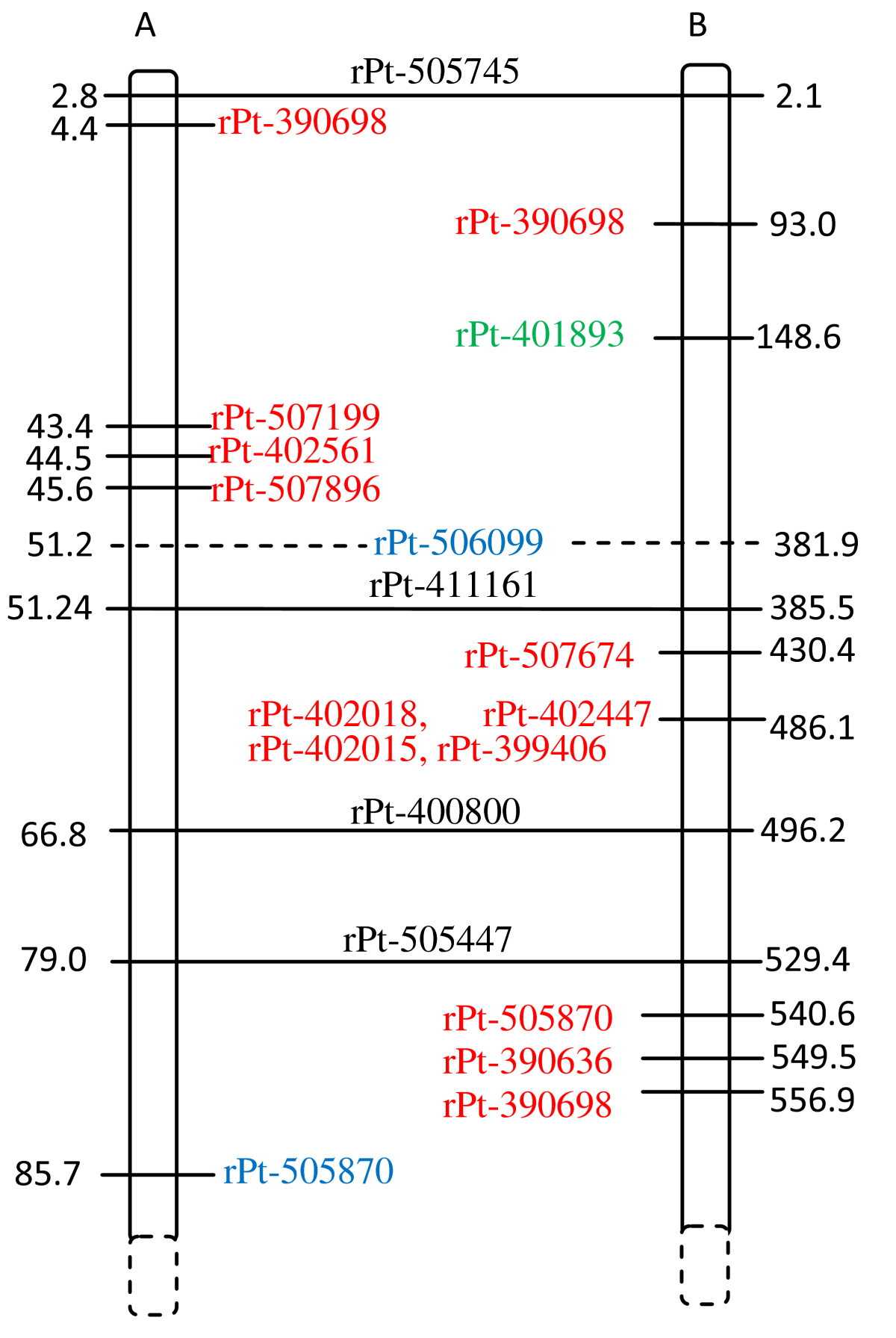 https://static-content.springer.com/image/art%3A10.1186%2F1471-2164-13-67/MediaObjects/12864_2011_Article_3931_Fig3_HTML.jpg