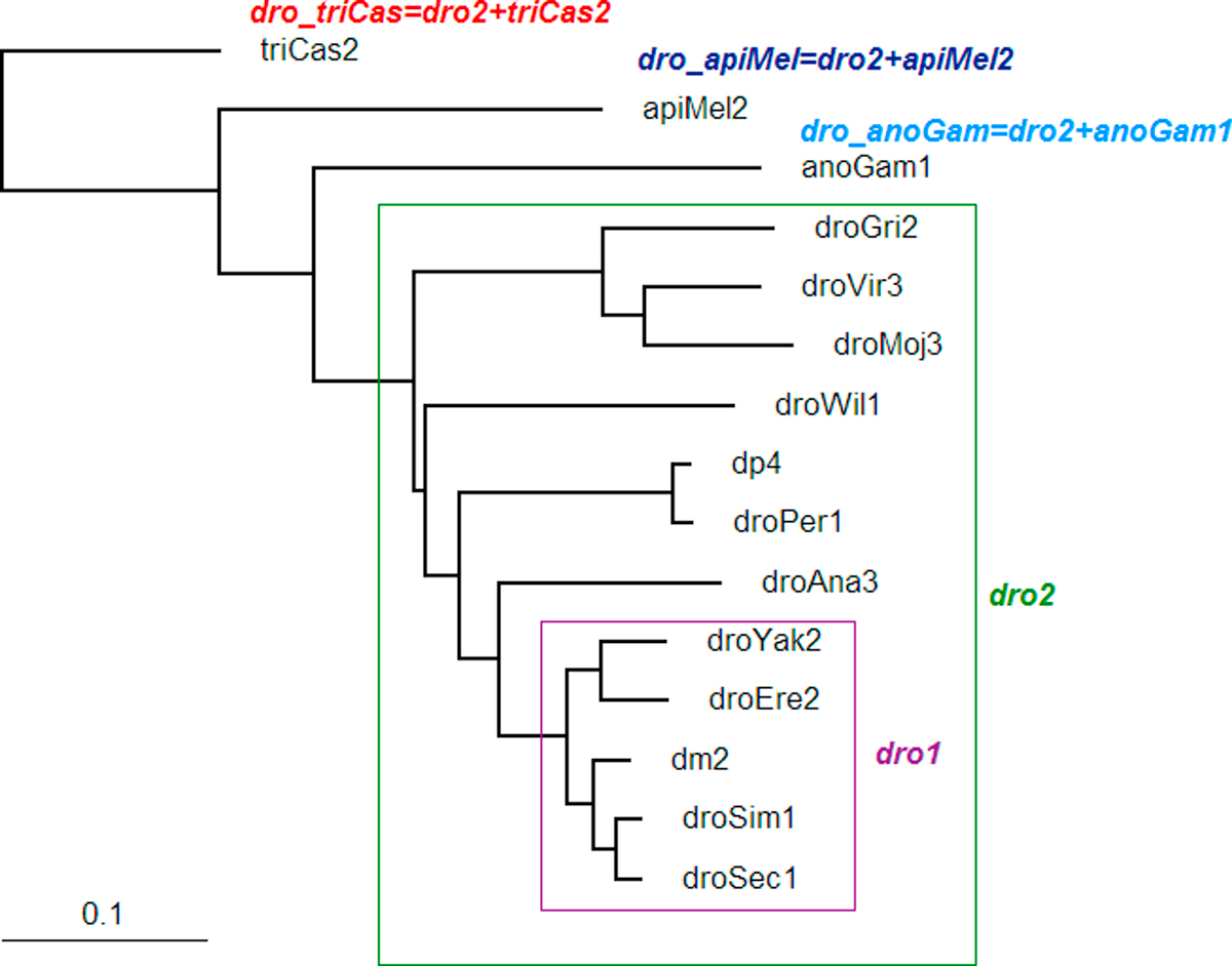 https://static-content.springer.com/image/art%3A10.1186%2F1471-2164-13-S2-S1/MediaObjects/12864_2012_Article_3948_Fig2_HTML.jpg