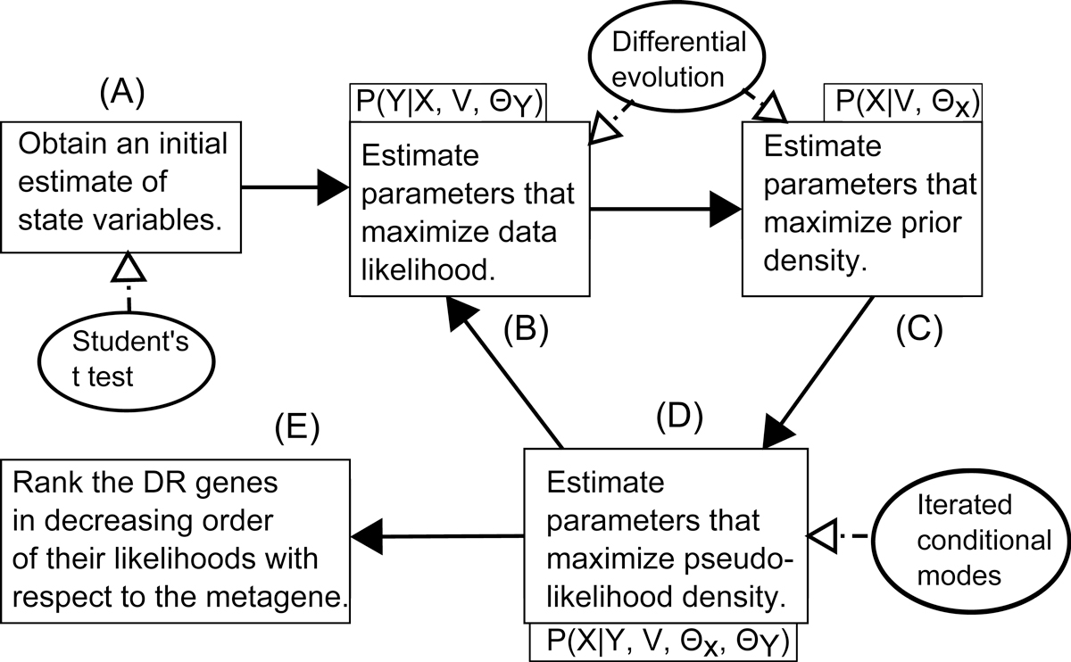 https://static-content.springer.com/image/art%3A10.1186%2F1471-2164-13-S2-S2/MediaObjects/12864_2012_Article_3949_Fig2_HTML.jpg