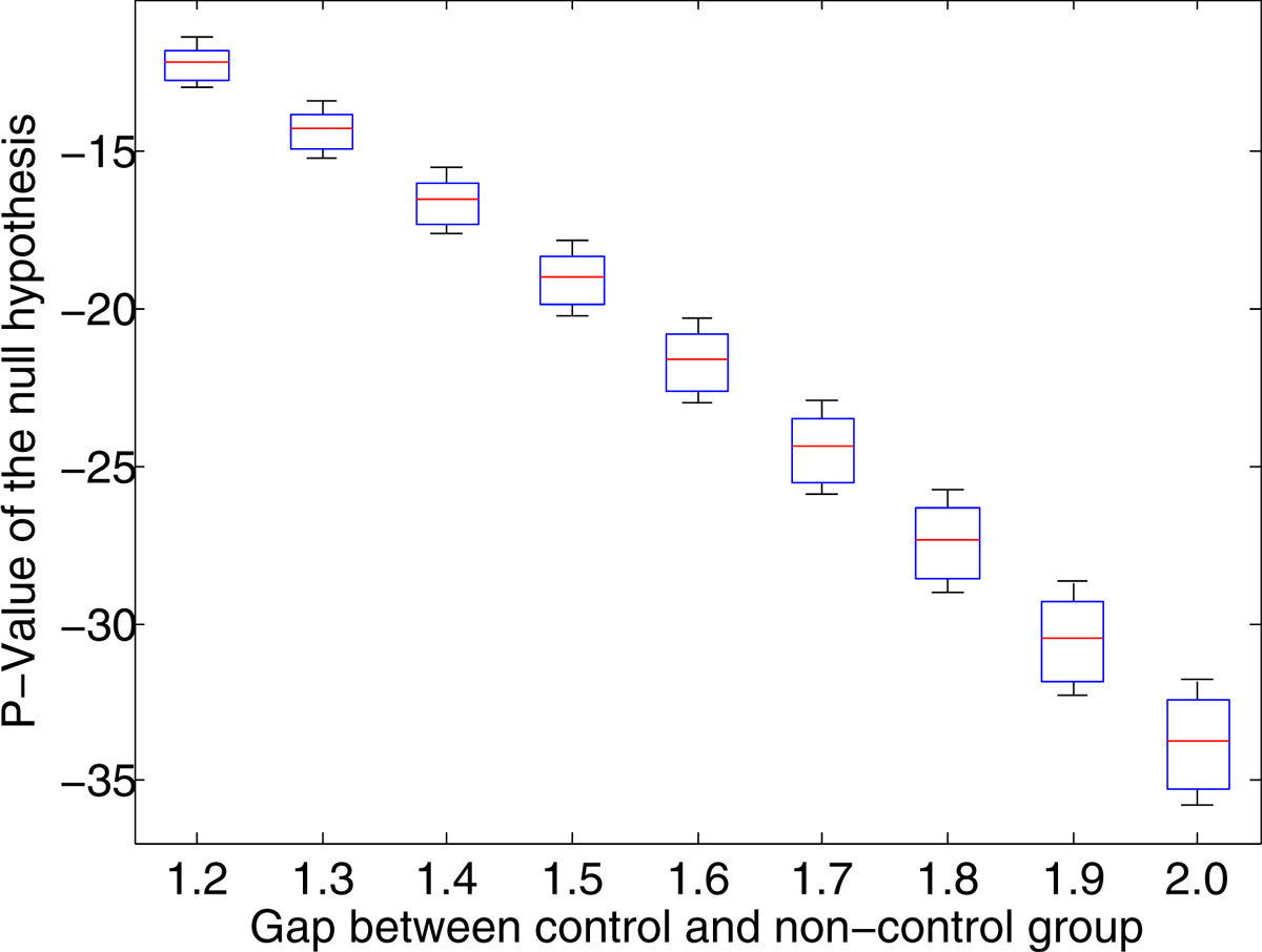 https://static-content.springer.com/image/art%3A10.1186%2F1471-2164-13-S2-S2/MediaObjects/12864_2012_Article_3949_Fig4_HTML.jpg