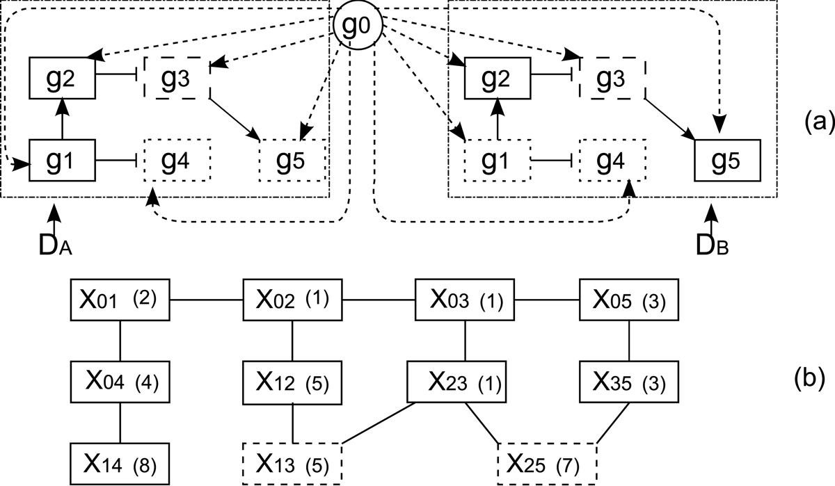 https://static-content.springer.com/image/art%3A10.1186%2F1471-2164-13-S2-S2/MediaObjects/12864_2012_Article_3949_Fig5_HTML.jpg
