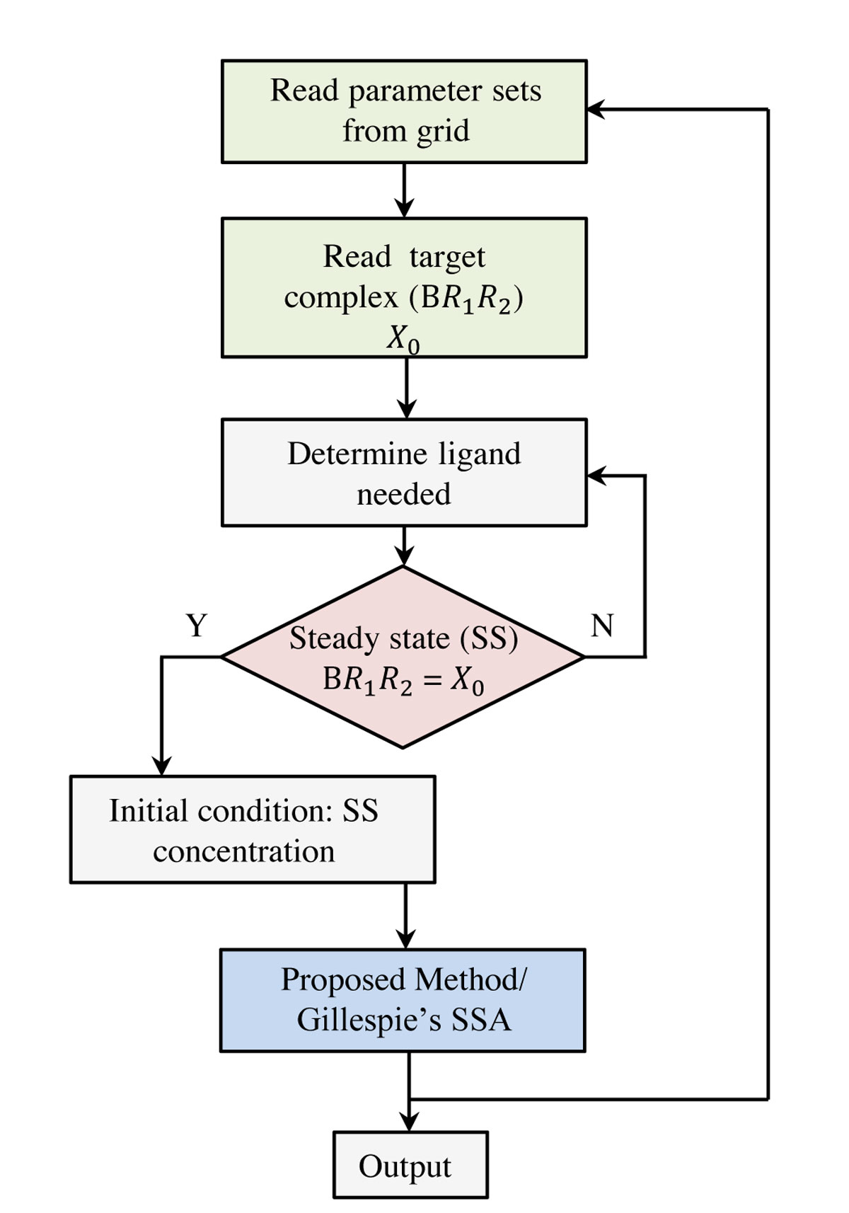 https://static-content.springer.com/image/art%3A10.1186%2F1471-2164-13-S6-S10/MediaObjects/12864_2012_Article_4308_Fig6_HTML.jpg