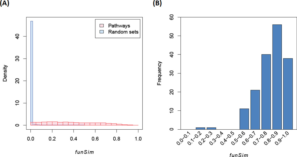 https://static-content.springer.com/image/art%3A10.1186%2F1471-2164-13-S7-S25/MediaObjects/12864_2012_Article_4435_Fig1_HTML.jpg