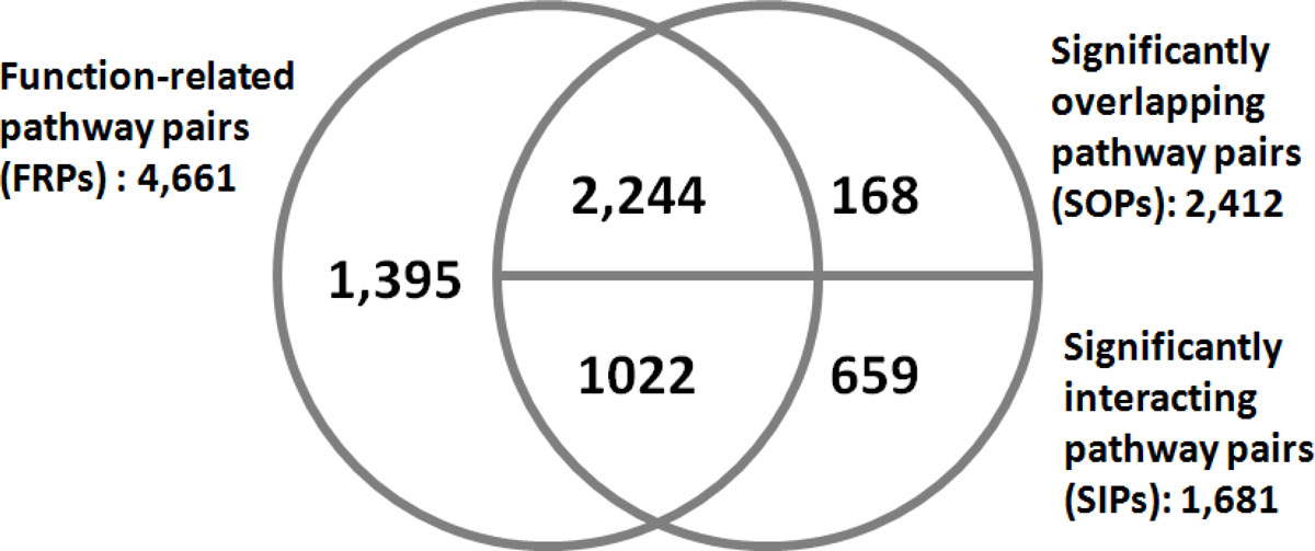 https://static-content.springer.com/image/art%3A10.1186%2F1471-2164-13-S7-S25/MediaObjects/12864_2012_Article_4435_Fig2_HTML.jpg