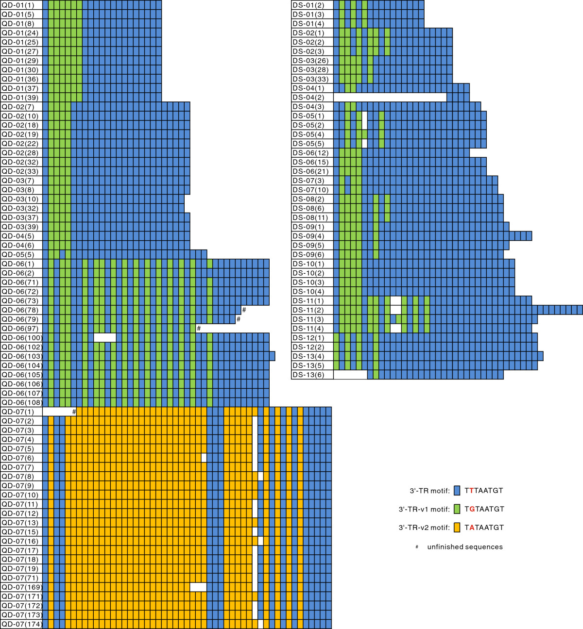 https://static-content.springer.com/image/art%3A10.1186%2F1471-2164-14-103/MediaObjects/12864_2012_Article_4788_Fig2_HTML.jpg