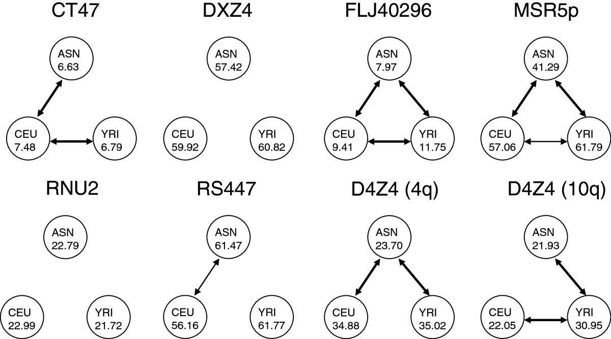 https://static-content.springer.com/image/art%3A10.1186%2F1471-2164-14-143/MediaObjects/12864_2012_Article_4804_Fig3_HTML.jpg