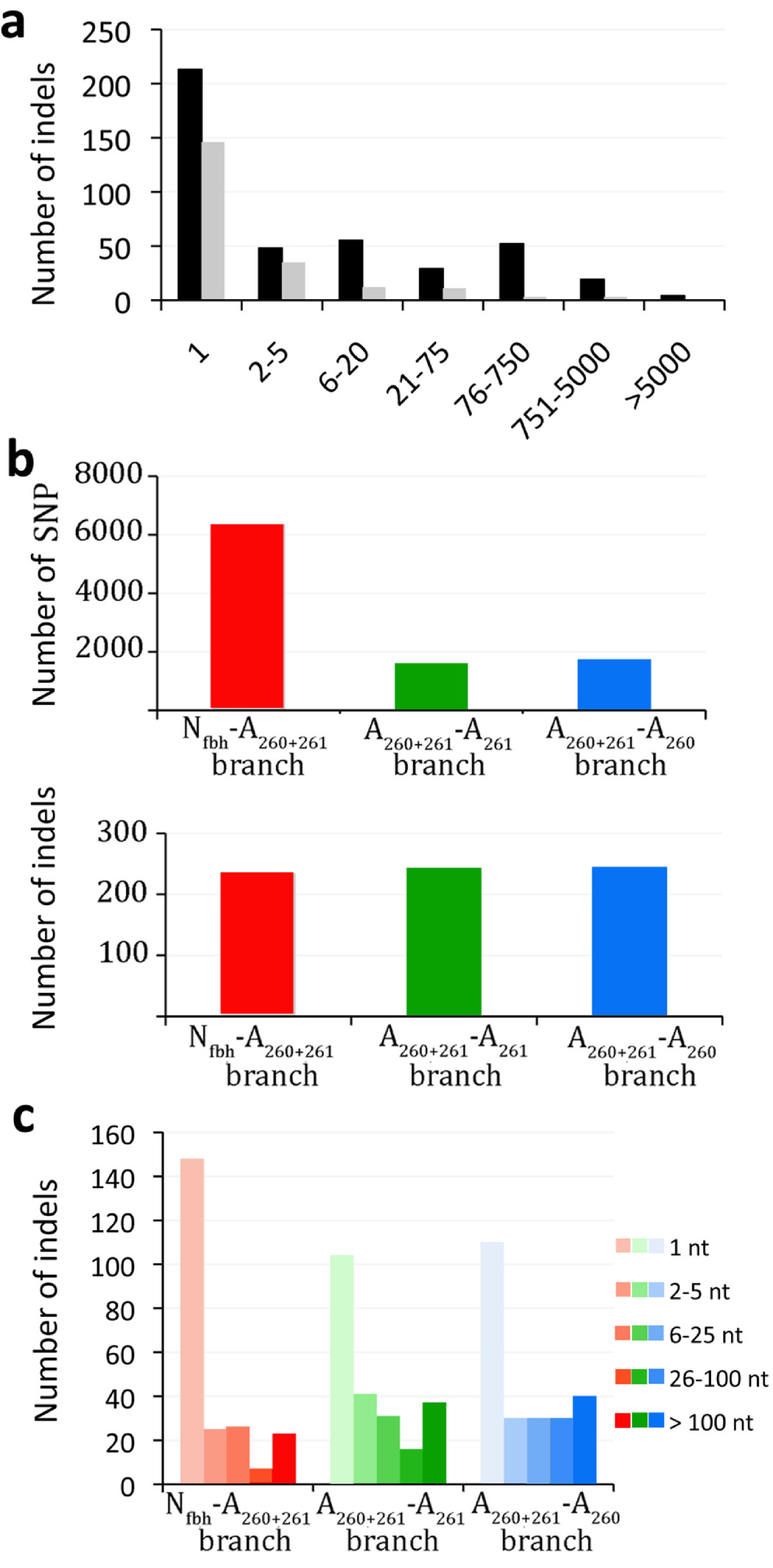 https://static-content.springer.com/image/art%3A10.1186%2F1471-2164-14-252/MediaObjects/12864_2012_Article_4952_Fig4_HTML.jpg
