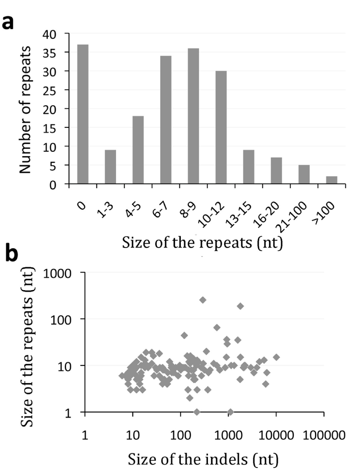 https://static-content.springer.com/image/art%3A10.1186%2F1471-2164-14-252/MediaObjects/12864_2012_Article_4952_Fig5_HTML.jpg
