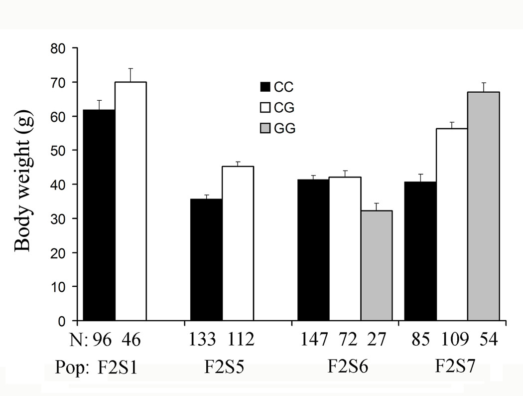 https://static-content.springer.com/image/art%3A10.1186%2F1471-2164-14-295/MediaObjects/12864_2012_Article_4994_Fig3_HTML.jpg