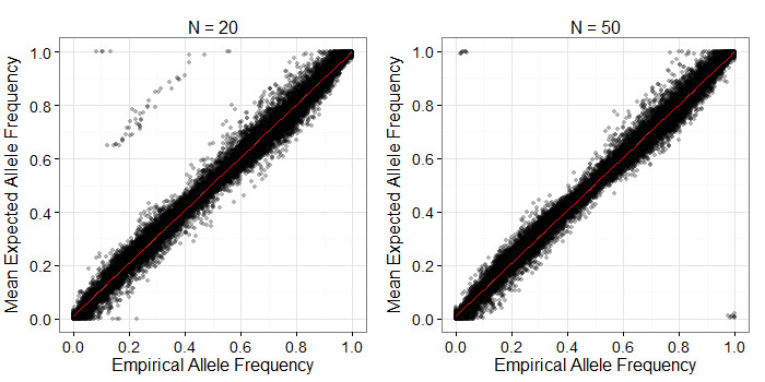 https://static-content.springer.com/image/art%3A10.1186%2F1471-2164-14-439/MediaObjects/12864_2013_Article_5177_Fig6_HTML.jpg