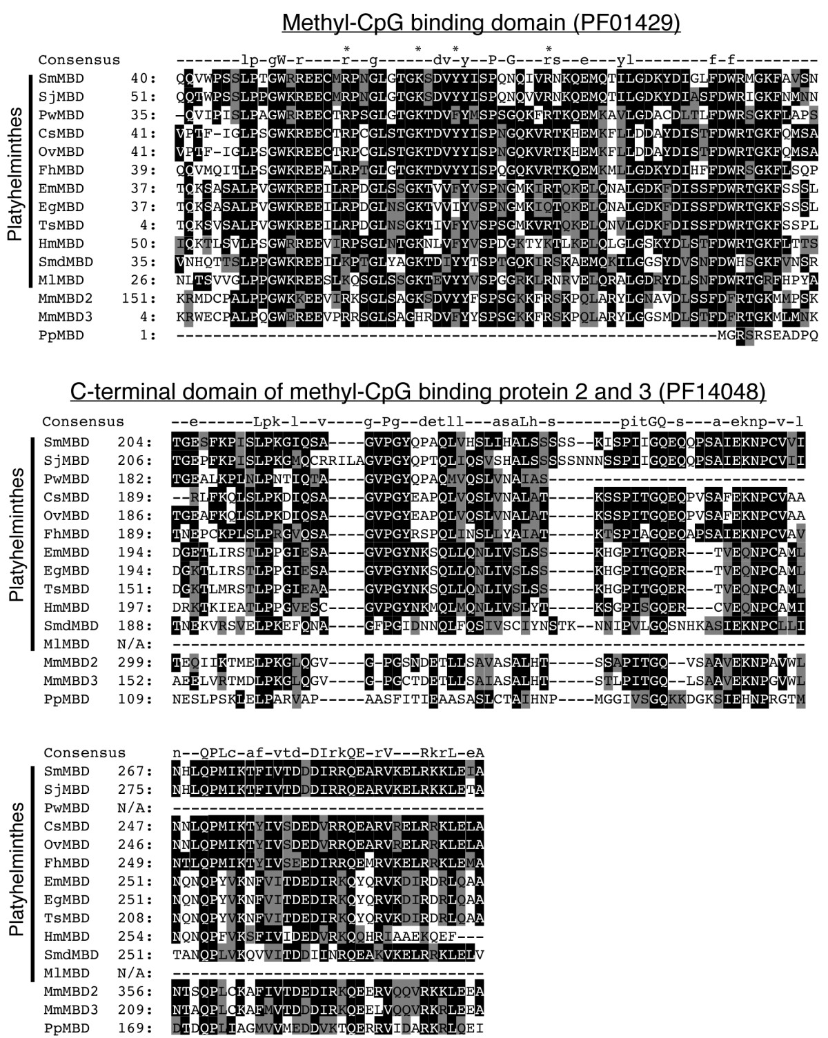 https://static-content.springer.com/image/art%3A10.1186%2F1471-2164-14-462/MediaObjects/12864_2012_Article_5165_Fig3_HTML.jpg