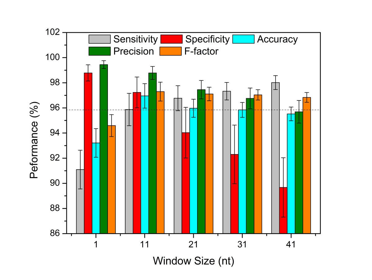 https://static-content.springer.com/image/art%3A10.1186%2F1471-2164-14-520/MediaObjects/12864_2013_Article_5230_Fig5_HTML.jpg