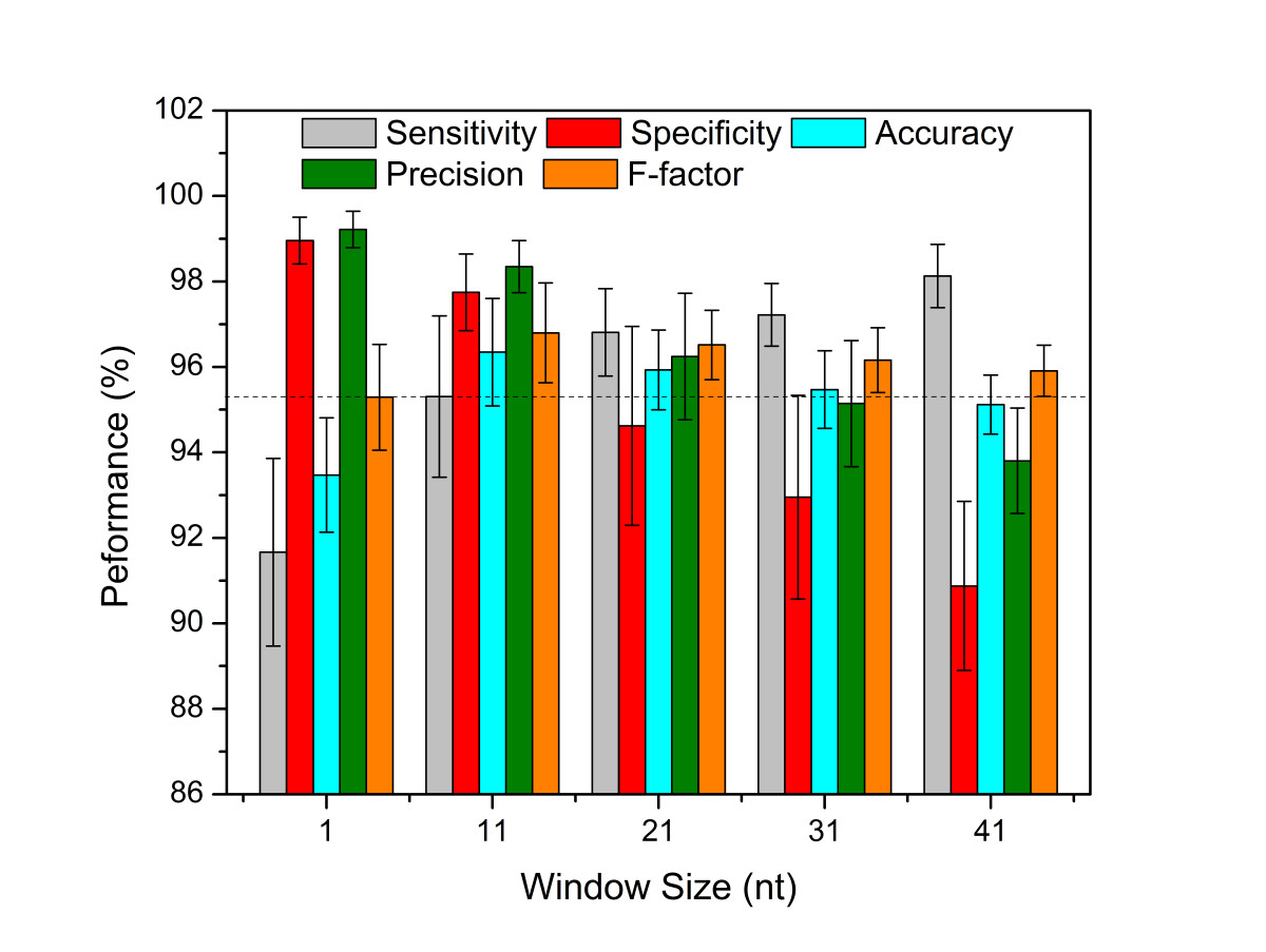 https://static-content.springer.com/image/art%3A10.1186%2F1471-2164-14-520/MediaObjects/12864_2013_Article_5230_Fig6_HTML.jpg
